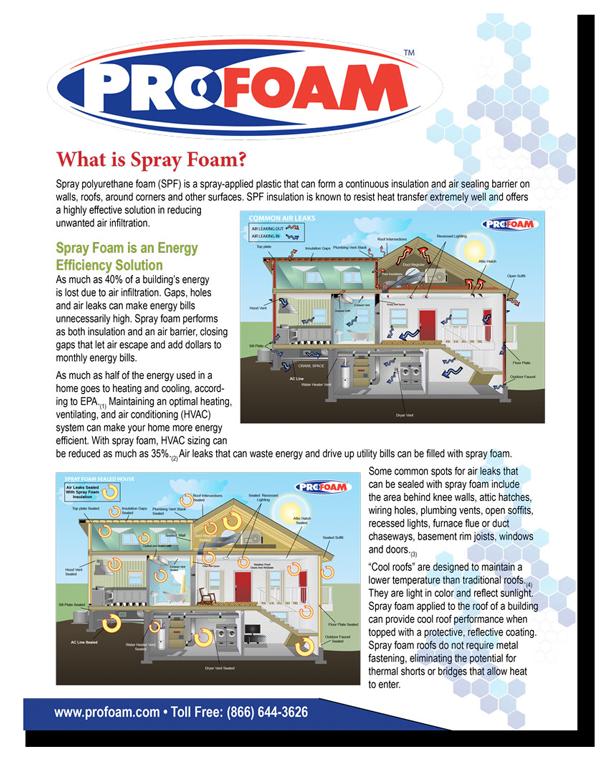 Leak Resistant Spray Foam Roof Systems Atlanta Spray Foam